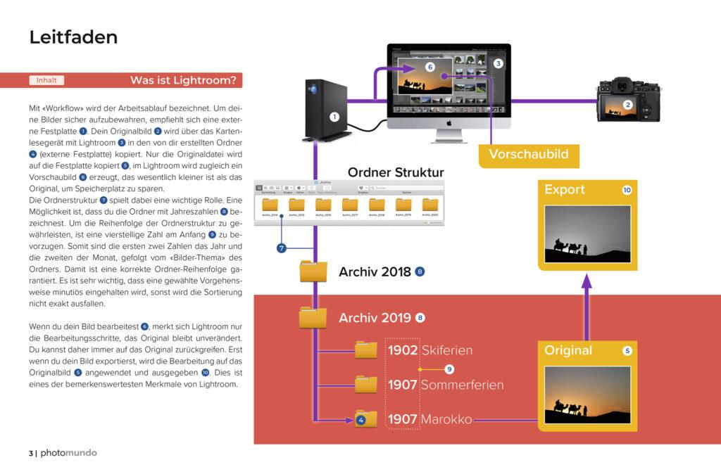 eBook Bildorganisation